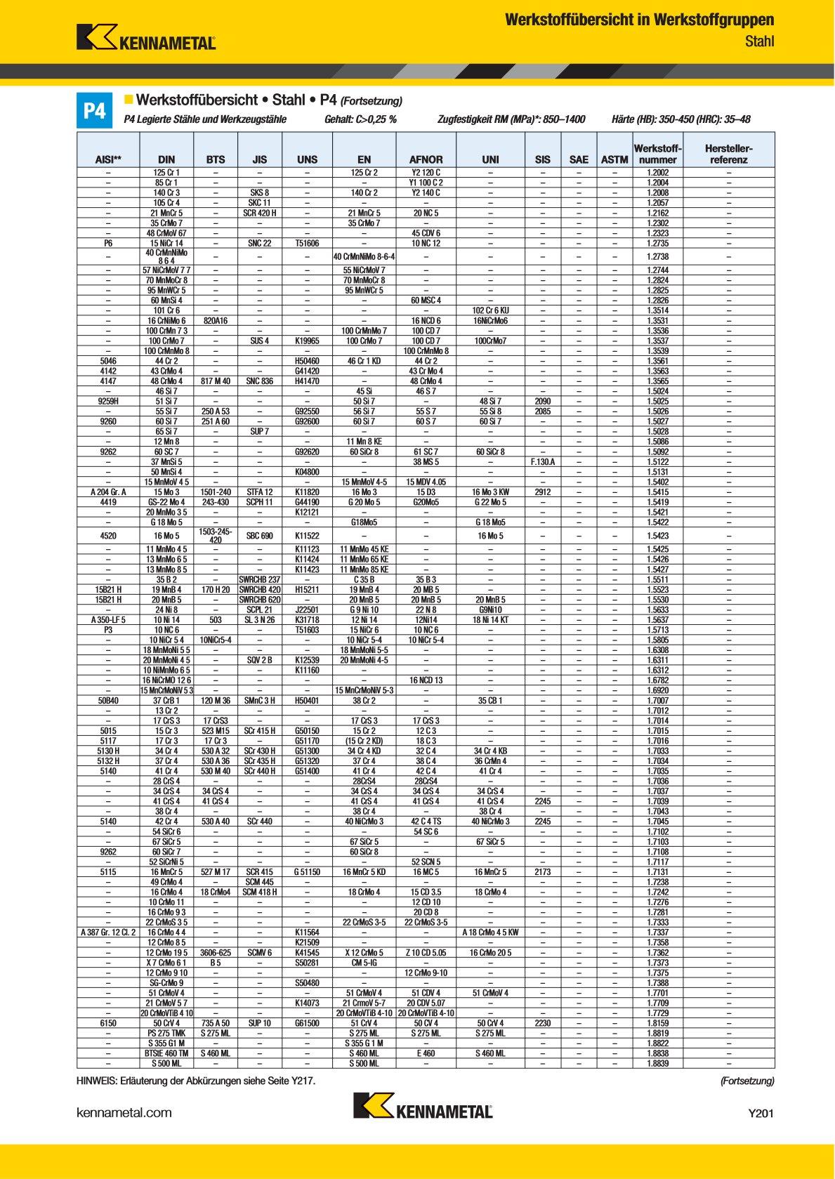 Beste 3 Wege Diagrammschalter Zeitgenössisch - Elektrische ...